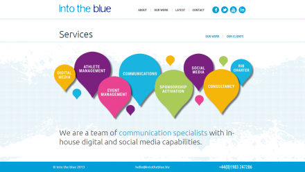 Into The Blue - Website Services